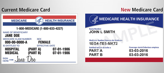 New Your Expect Medicare Pathways Number Id Soon